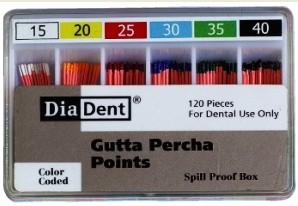 Gutta-Percha_Points